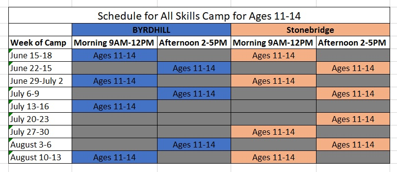 Camps11-14